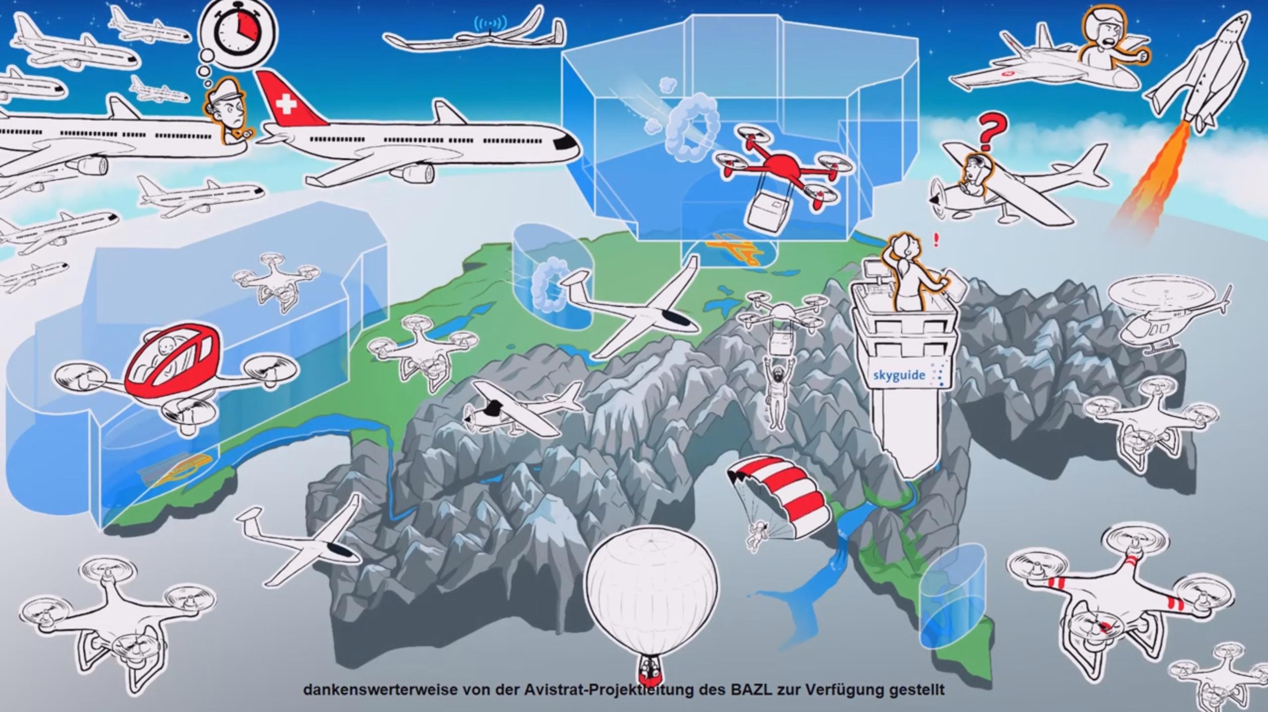 Luftraum Schweiz